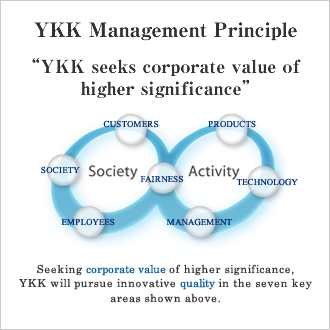 mnagement principle Principles, a personal or specific basis of conduct or management: to adhere to one's principles a kindergarten run on modern principles guiding sense of the requirements.